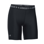 Under Armour HeatGear Compression Long Shorts